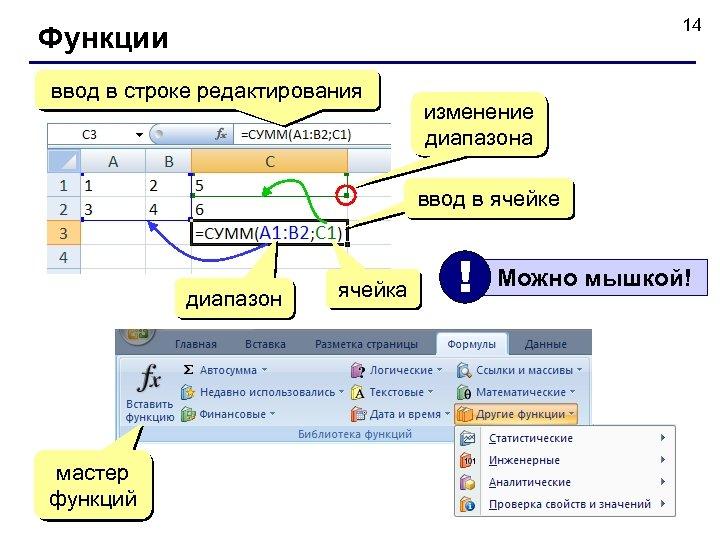 14 Функции ввод в строке редактирования изменение диапазона ввод в ячейке диапазон мастер функций