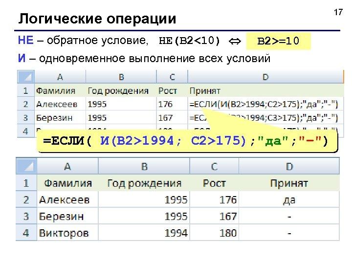 17 Логические операции НЕ – обратное условие, НЕ(B 2<10) ? B 2>=10 И –