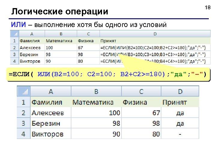 Логические операции 18 ИЛИ – выполнение хотя бы одного из условий =ЕСЛИ( ИЛИ(B 2=100;