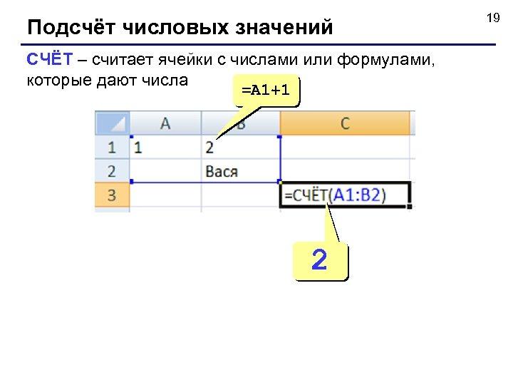 Подсчёт числовых значений СЧЁТ – считает ячейки с числами или формулами, которые дают числа