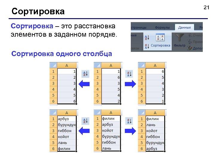 Сортировка – это расстановка элементов в заданном порядке. Сортировка одного столбца 21