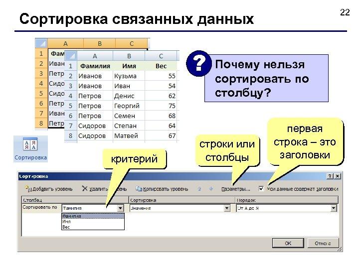 22 Сортировка связанных данных ? критерий Почему нельзя сортировать по столбцу? строки или столбцы