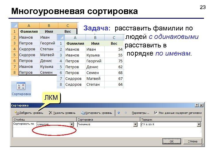 Многоуровневая сортировка Задача: расставить фамилии по алфавиту, а людей с одинаковыми фамилиями расставить в