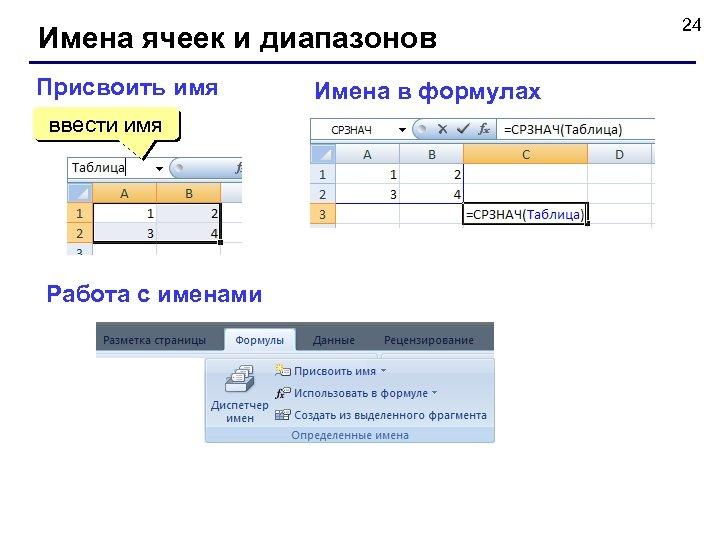 Имена ячеек и диапазонов Присвоить имя ввести имя Работа с именами Имена в формулах
