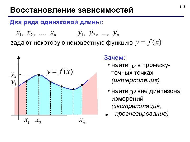 Восстановление зависимостей 53 Два ряда одинаковой длины: задают некоторую неизвестную функцию Зачем: • найти