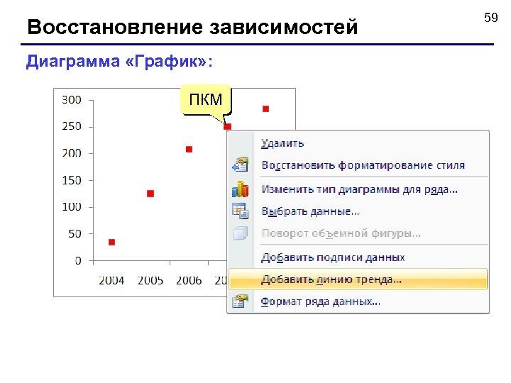 Восстановление зависимостей Диаграмма «График» : ПКМ 59