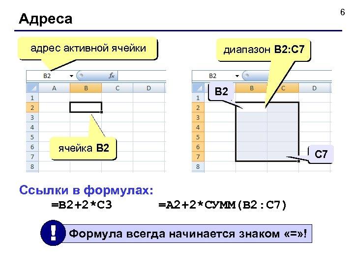 6 Адреса адрес активной ячейки диапазон B 2: С 7 B 2 ячейка B
