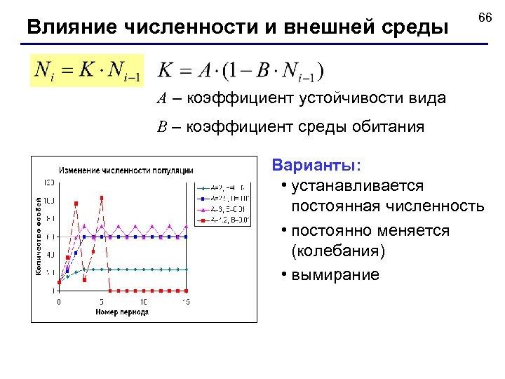 Влияние численности и внешней среды 66 A – коэффициент устойчивости вида B – коэффициент