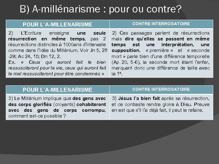 B) A-millénarisme : pour ou contre? POUR L'A-MILLENARISME CONTRE INTERROGATOIRE 2) L'Ecriture enseigne une