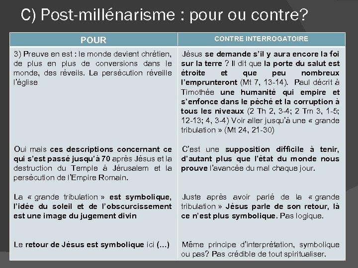 C) Post-millénarisme : pour ou contre? POUR CONTRE INTERROGATOIRE 3) Preuve en est :