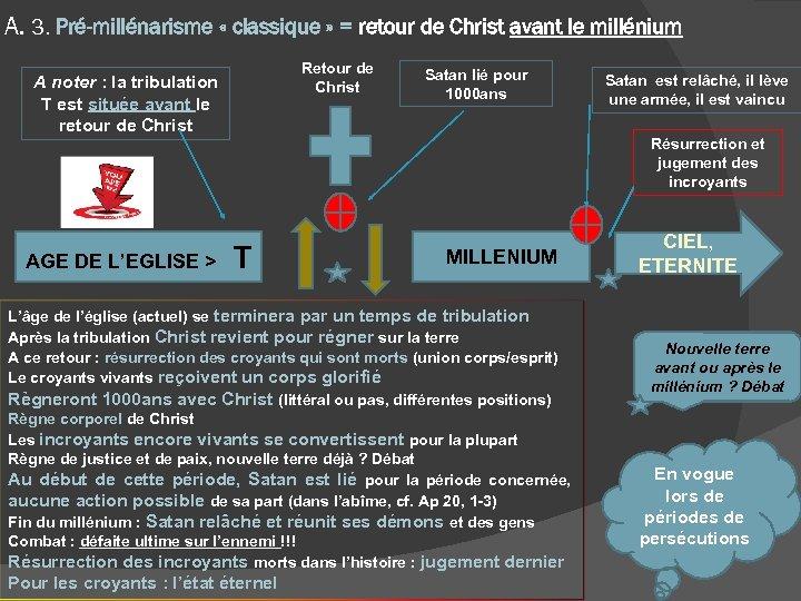 A. 3. Pré-millénarisme « classique » = retour de Christ avant le millénium A