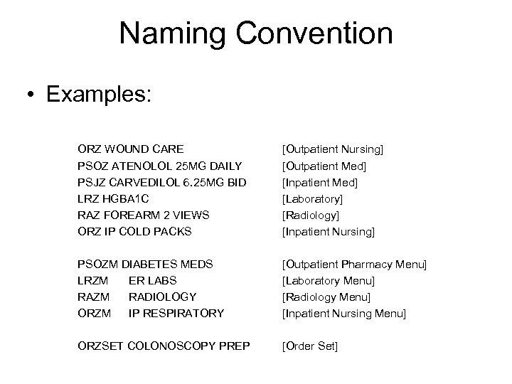 Naming Convention • Examples: ORZ WOUND CARE PSOZ ATENOLOL 25 MG DAILY PSJZ CARVEDILOL
