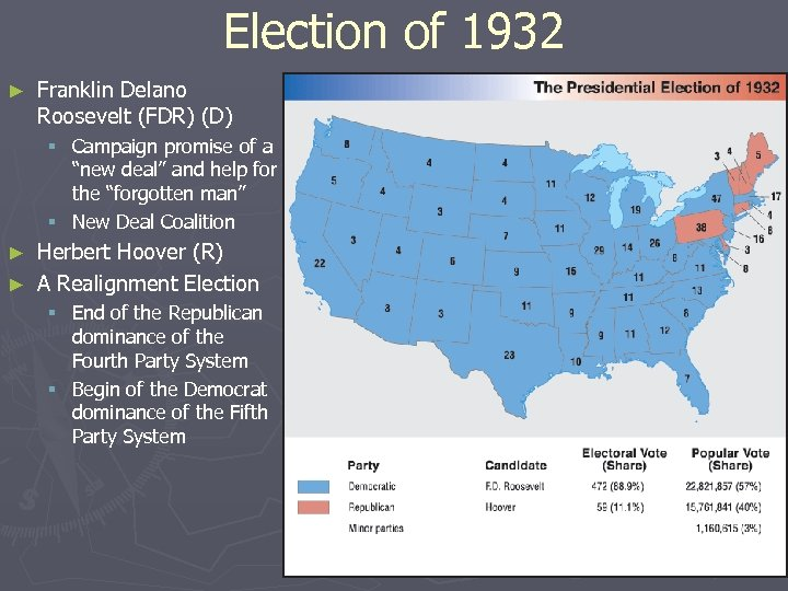 Election of 1932 ► Franklin Delano Roosevelt (FDR) (D) § Campaign promise of a