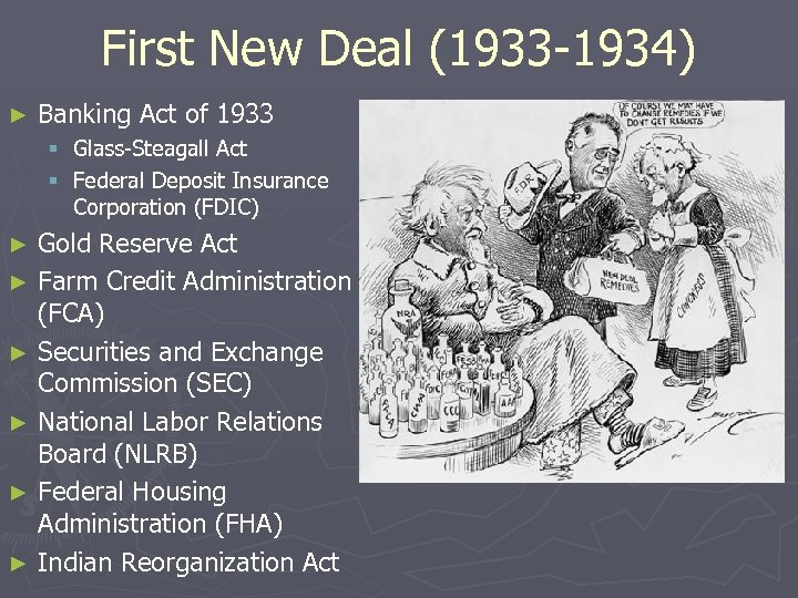 First New Deal (1933 -1934) ► Banking Act of 1933 § Glass-Steagall Act §