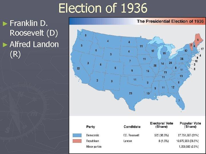 Election of 1936 ► Franklin D. Roosevelt (D) ► Alfred Landon (R)