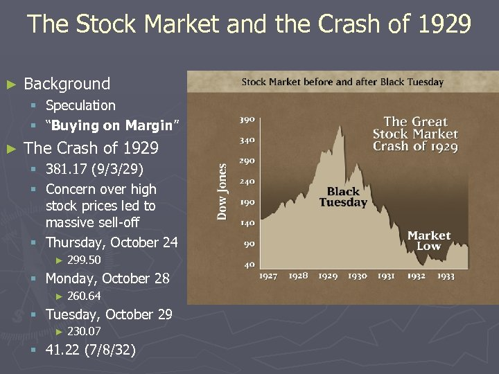 """The Stock Market and the Crash of 1929 ► Background § Speculation § """"Buying"""