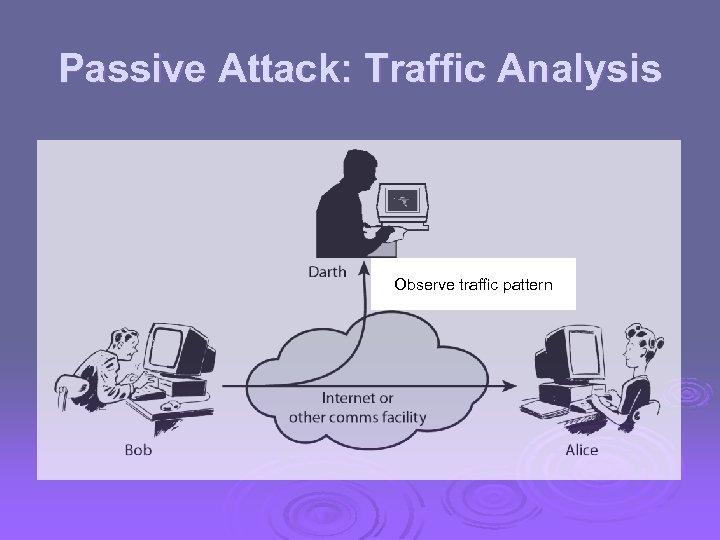 Passive Attack: Traffic Analysis Observe traffic pattern