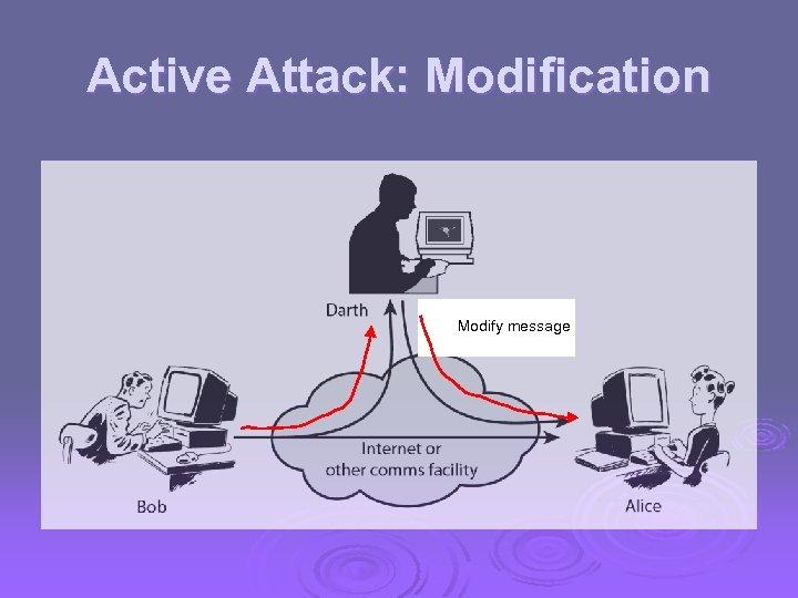 Active Attack: Modification Modify message