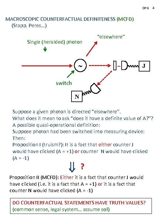 "DPG 4 MACROSCOPIC COUNTERFACTUAL DEFINITENESS (MCFD) (Stapp. Peres…) Single (heralded) photon ˜ ""elsewhere"" J"