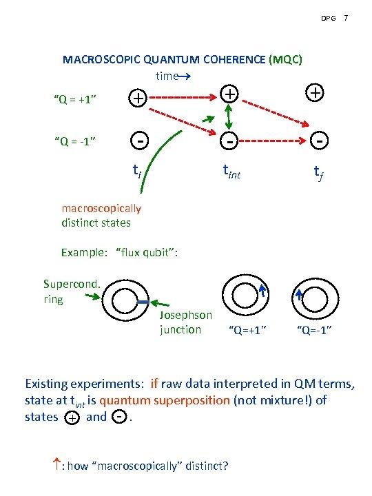 "DPG MACROSCOPIC QUANTUM COHERENCE (MQC) time ""Q = +1"" + + + ""Q ="