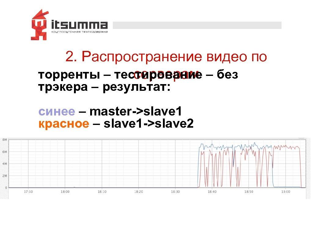 2. Распространение видео по торренты – тестирование – без серверам трэкера – результат: синее