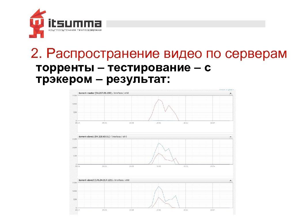 2. Распространение видео по серверам торренты – тестирование – с трэкером – результат: