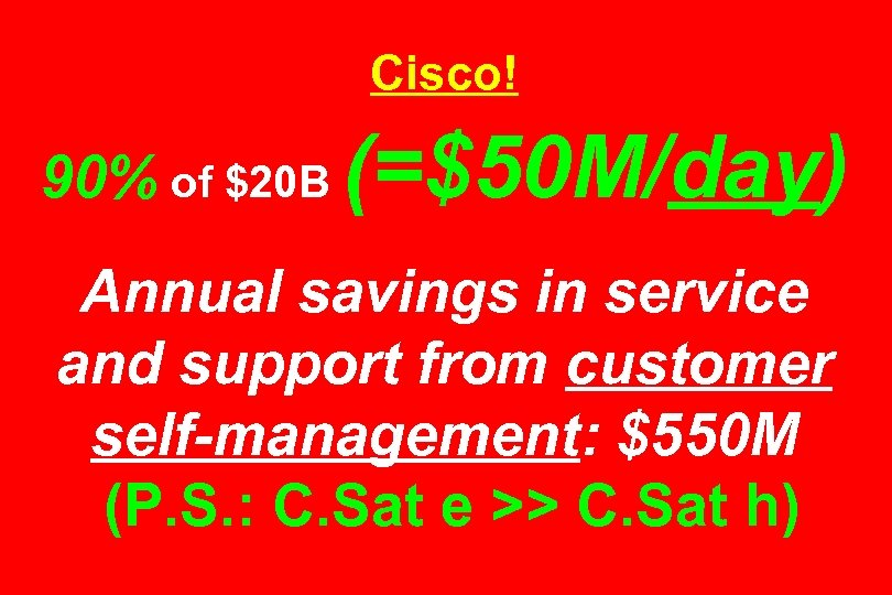 Cisco! 90% of $20 B (=$50 M/day) Annual savings in service and support from