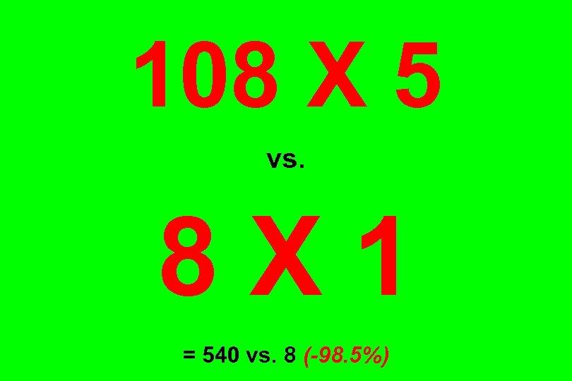 108 X 5 vs. 8 X 1 = 540 vs. 8 (-98. 5%)