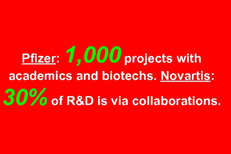 1, 000 Pfizer: projects with academics and biotechs. Novartis: 30% of R&D is via