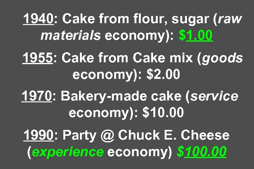 1940: Cake from flour, sugar (raw materials economy): $1. 00 1955: Cake from Cake