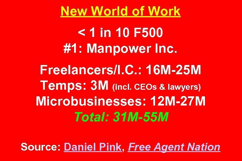 New World of Work < 1 in 10 F 500 #1: Manpower Inc. Freelancers/I.