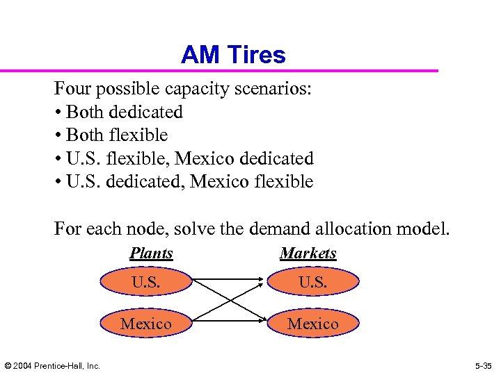 AM Tires Four possible capacity scenarios: • Both dedicated • Both flexible • U.