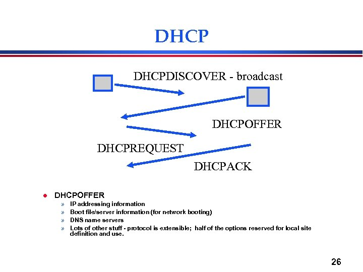 DHCPDISCOVER - broadcast DHCPOFFER DHCPREQUEST DHCPACK l DHCPOFFER » » IP addressing information Boot