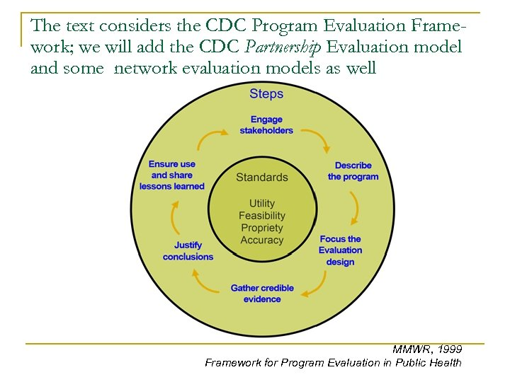 The text considers the CDC Program Evaluation Framework; we will add the CDC Partnership