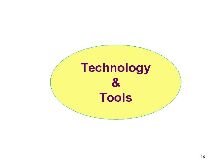 Technology & Tools 16