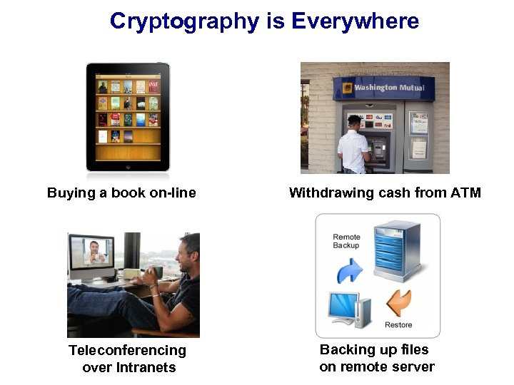 Cryptography is Everywhere Buying a book on-line Teleconferencing over Intranets Withdrawing cash from ATM