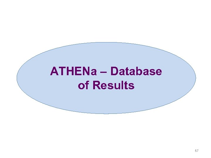 ATHENa – Database of Results 67