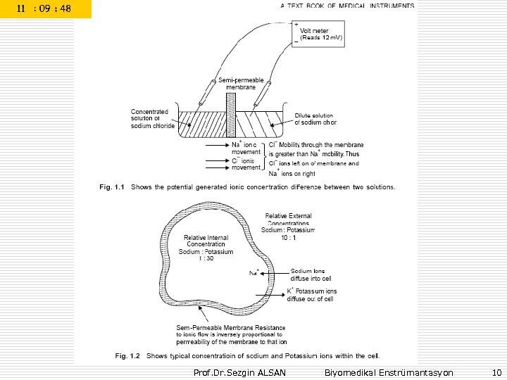 Prof. Dr. Sezgin ALSAN Biyomedikal Enstrümantasyon 10
