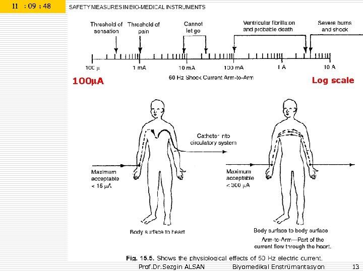 100 A Log scale Prof. Dr. Sezgin ALSAN Biyomedikal Enstrümantasyon 13
