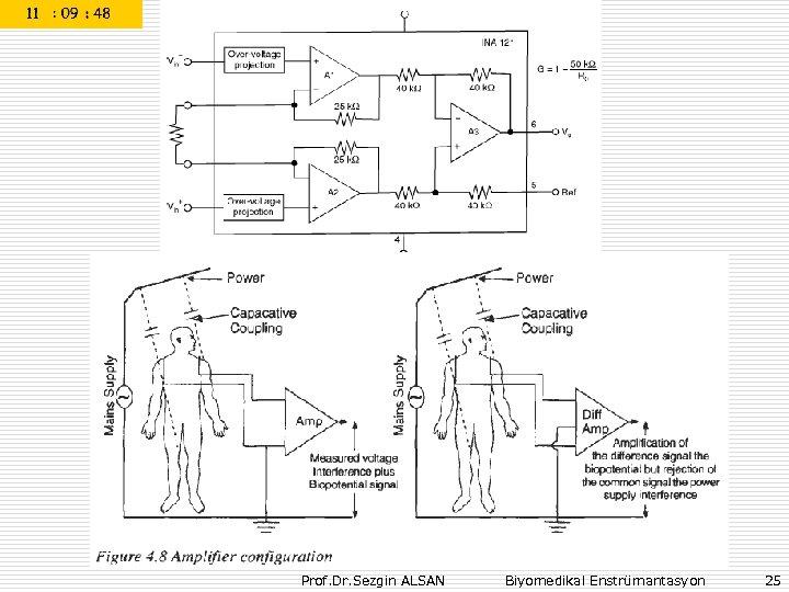 Prof. Dr. Sezgin ALSAN Biyomedikal Enstrümantasyon 25