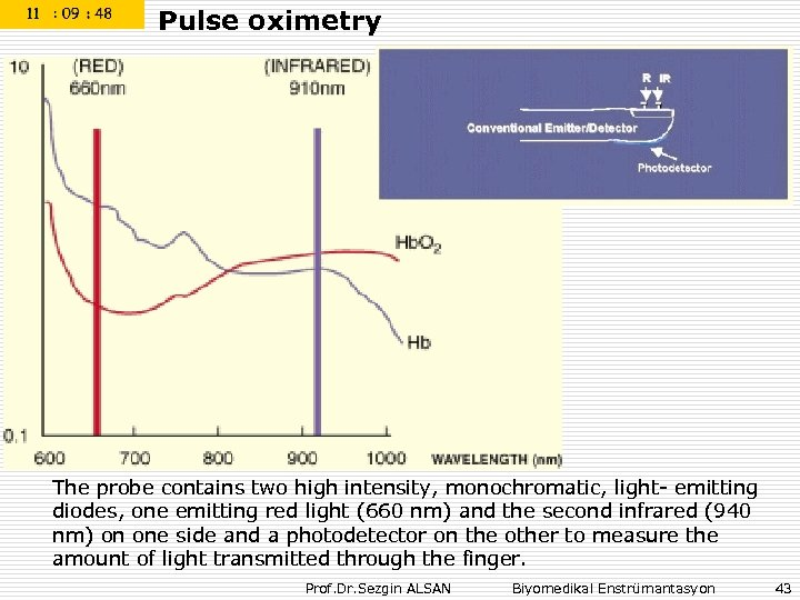 Pulse oximetry The probe contains two high intensity, monochromatic, light- emitting diodes, one emitting