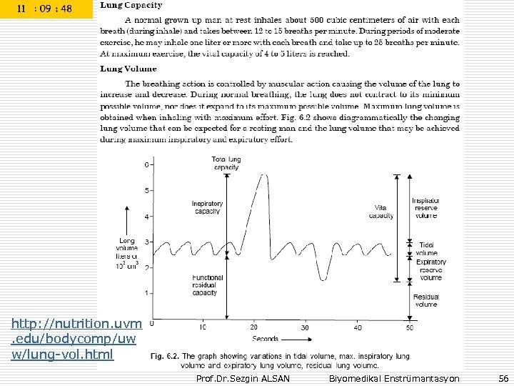 http: //nutrition. uvm. edu/bodycomp/uw w/lung-vol. html Prof. Dr. Sezgin ALSAN Biyomedikal Enstrümantasyon 56