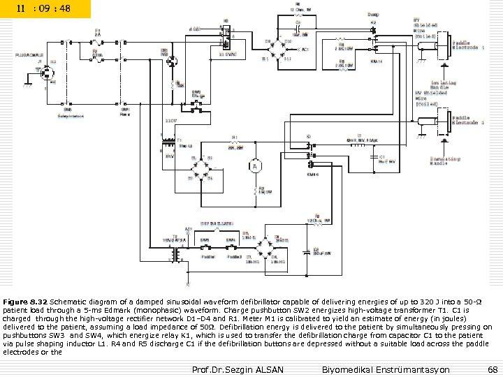 Figure 8. 32 Schematic diagram of a damped sinusoidal waveform defibrillator capable of delivering