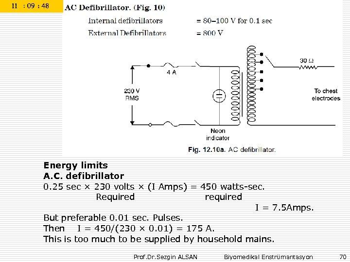 Energy limits A. C. defibrillator 0. 25 sec × 230 volts × (I Amps)
