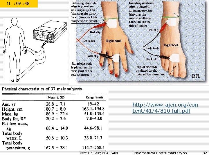 http: //www. ajcn. org/con tent/41/4/810. full. pdf Prof. Dr. Sezgin ALSAN Biyomedikal Enstrümantasyon 82