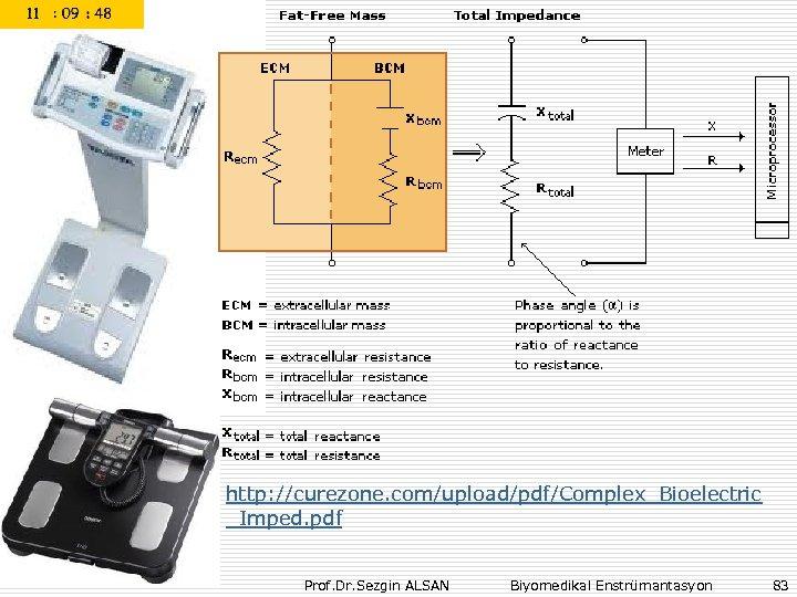 http: //curezone. com/upload/pdf/Complex_Bioelectric _Imped. pdf Prof. Dr. Sezgin ALSAN Biyomedikal Enstrümantasyon 83