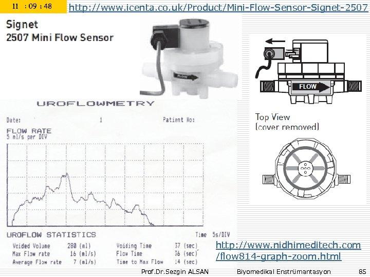 http: //www. icenta. co. uk/Product/Mini-Flow-Sensor-Signet-2507 http: //www. nidhimeditech. com /flow 814 -graph-zoom. html Prof.