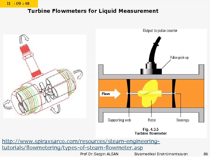 Turbine Flowmeters for Liquid Measurement http: //www. spiraxsarco. com/resources/steam-engineeringtutorials/flowmetering/types-of-steam-flowmeter. asp Prof. Dr. Sezgin ALSAN
