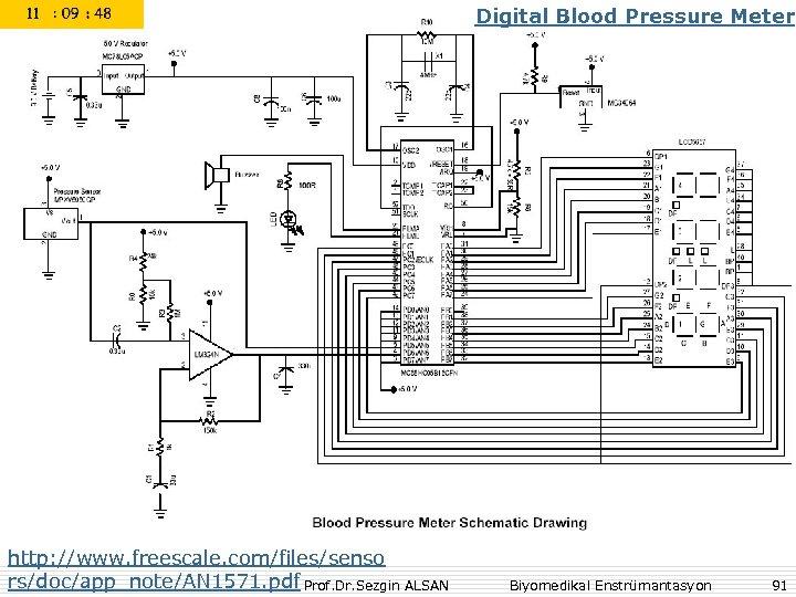 Digital Blood Pressure Meter http: //www. freescale. com/files/senso rs/doc/app_note/AN 1571. pdf Prof. Dr. Sezgin