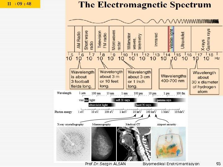 Prof. Dr. Sezgin ALSAN Biyomedikal Enstrümantasyon 93